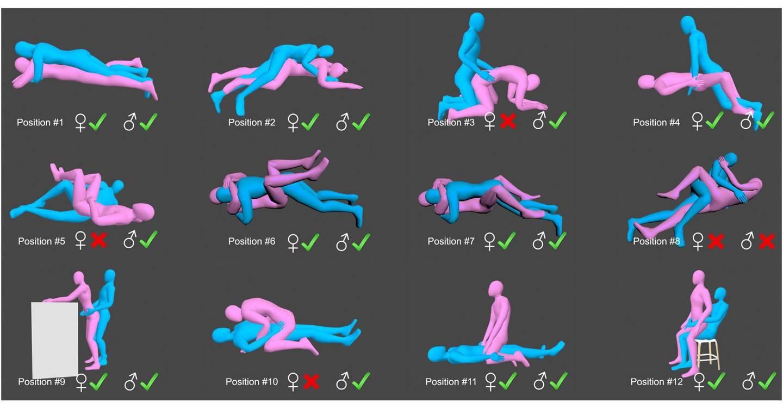 Sex position diagams