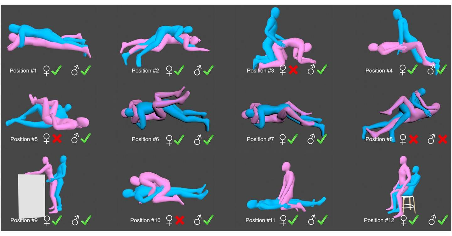 gay sexualpositions