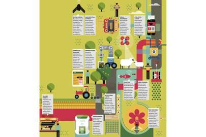 How robotics is transforming 21st century farming