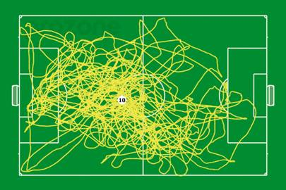 Movement tracing This is Wayne Rooney's movement profile during the second half. With Daniel Sturridge and Danny Wellbeck in attack, England's star forward is able to roam freely.