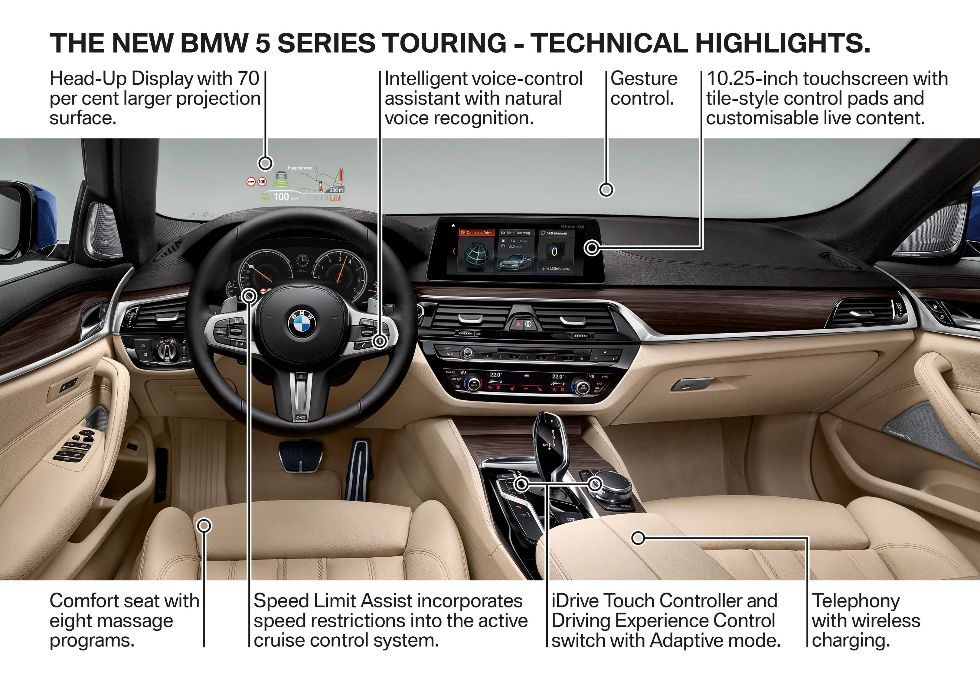 Bmw 5 Series Security - The Best Famous BMW 2017