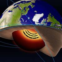 Earth's core magnetic fields