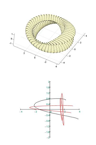 "Top: The equation for the pasta shape, plotted as a 3D form. Bottom: The maths formula for a ""periodic curve to trap carbonara sauce"""