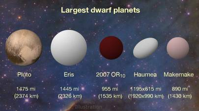 Mysterious dwarf planet is third largest in our solar system