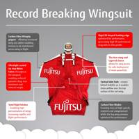 Record Breaking Wingsuit