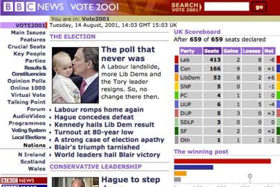 BBC Vote 2001 website