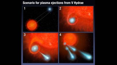'Cannonballs' of plasma the size of Mars seen racing from a mystery star