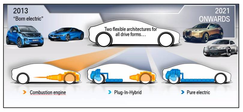 VWVortex com - BMW killin' i3 hatchback and will be