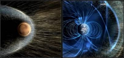 Mars magnetic field