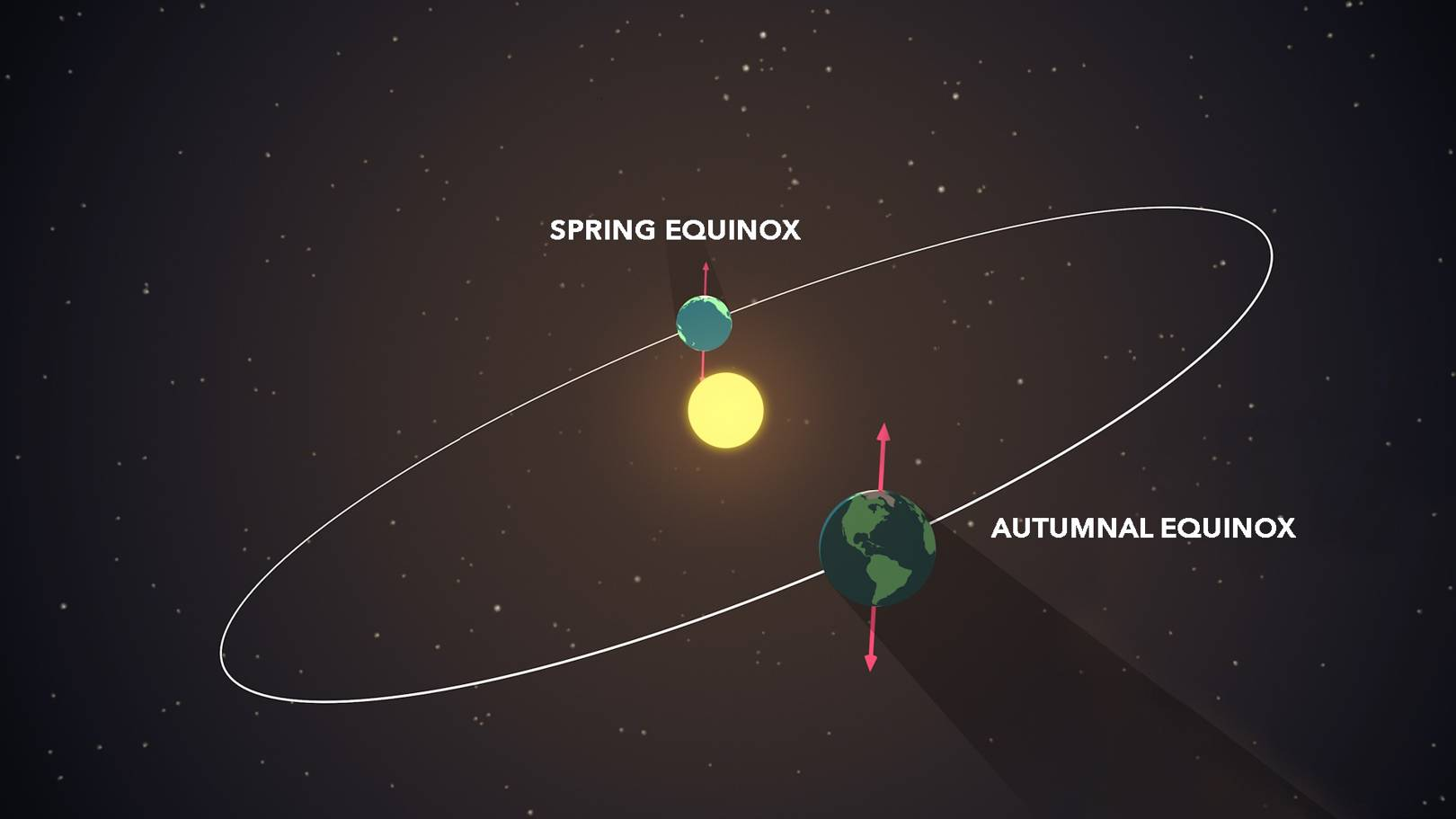 Spring Equinox Spring Is Sprung But >> Spring Equinox 2017 Five Facts You Need To Know Wired Uk