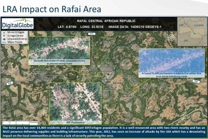 Analysis of Rafai, Central African Republic