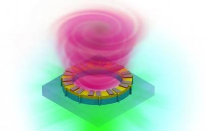 Laser travelling in a vortex corckscrew