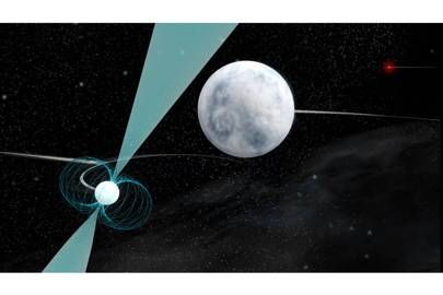 Millisecond pulsar, left foreground, is orbited by a hot white dwarf star, center, both of which are orbited by another, more-distant and cooler white dwarf, top right