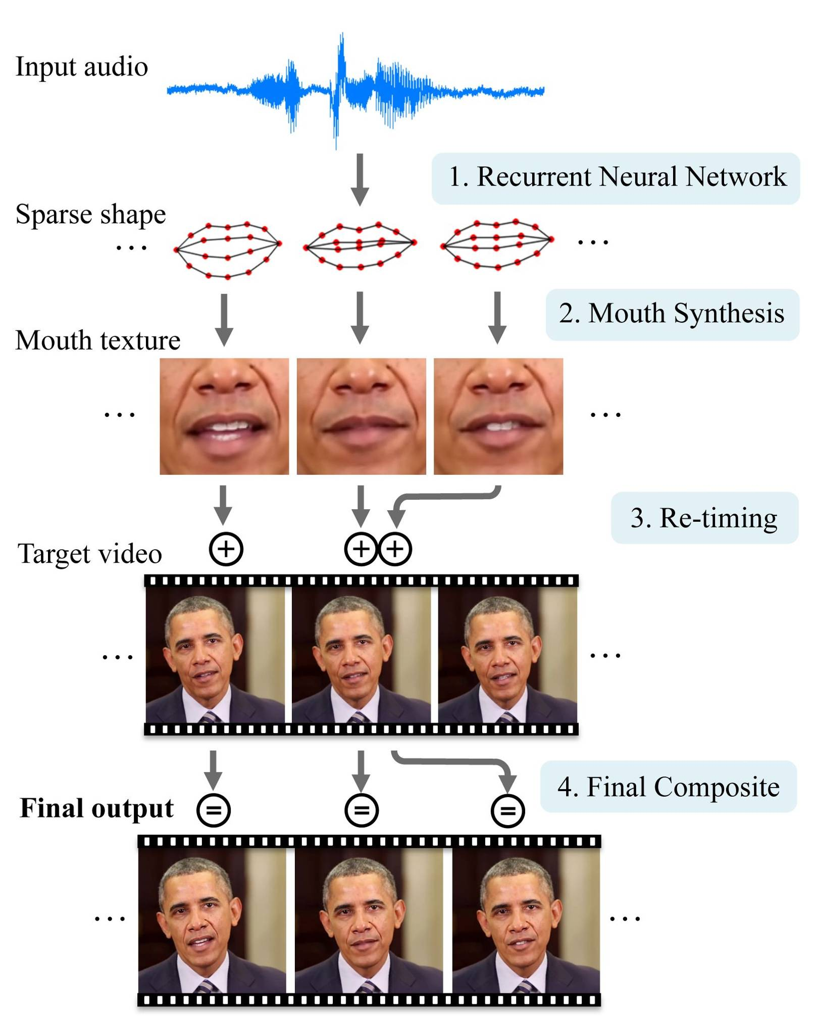 Famous Mouth Wired Shut For Weight Loss Photo - Wiring Schematics ...