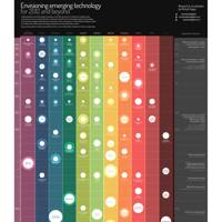 Infographic/infodesign award winners