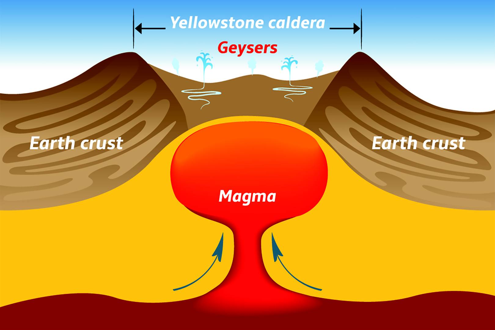We Really Need A Good Plan For When A Supervolcano Erupts