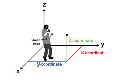 Tupac 'hologram' spawns Snoop Dog diagram meme