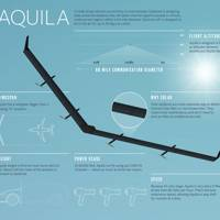 Facebook Aquila graphic