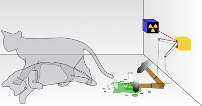 Physicists 'breed' largest ever Schrödinger's cat – and it could help unlock the quantum world