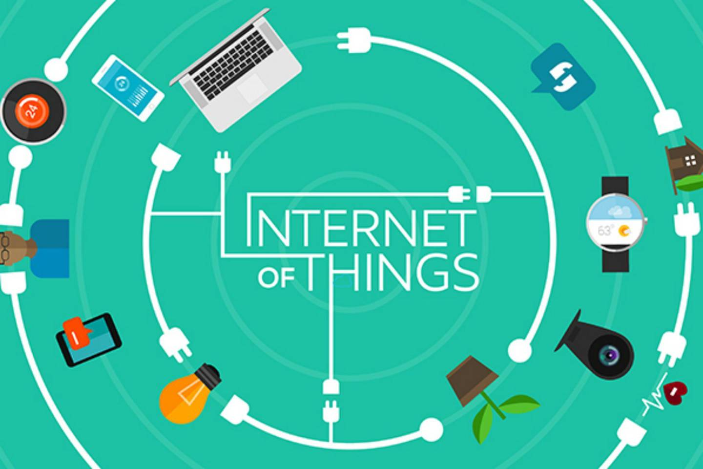 What is the internet of things wired explains wired uk for Internet be and you