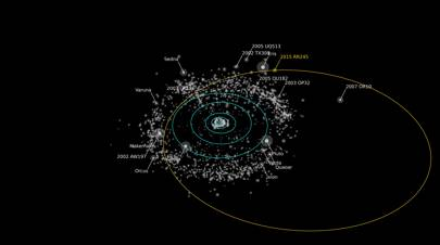 Mystery planets and strange orbits: what is lurking in the far reaches of our solar system?