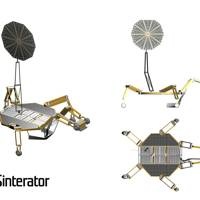 The Sinterator system