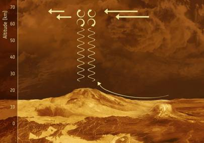 How clouds around Venus are revealing secrets of the planet's surface