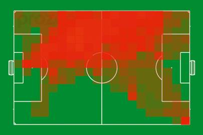 Heat Mapping: the red shows Everton left-back Leighton Baines's territory during the game  (both halves are superimposed here). Baines's corner-kicks are shown at the lower-right.