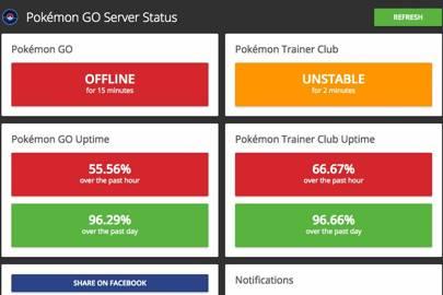 Pokémon Go Server Status page