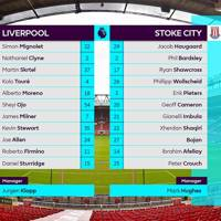 Premier League on-air rebrand