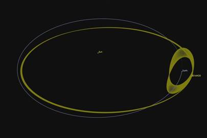 Earth quasi-satellite asteroid 2016 HO3