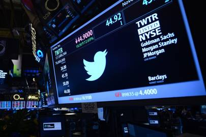 Twitter stock prices in 2013
