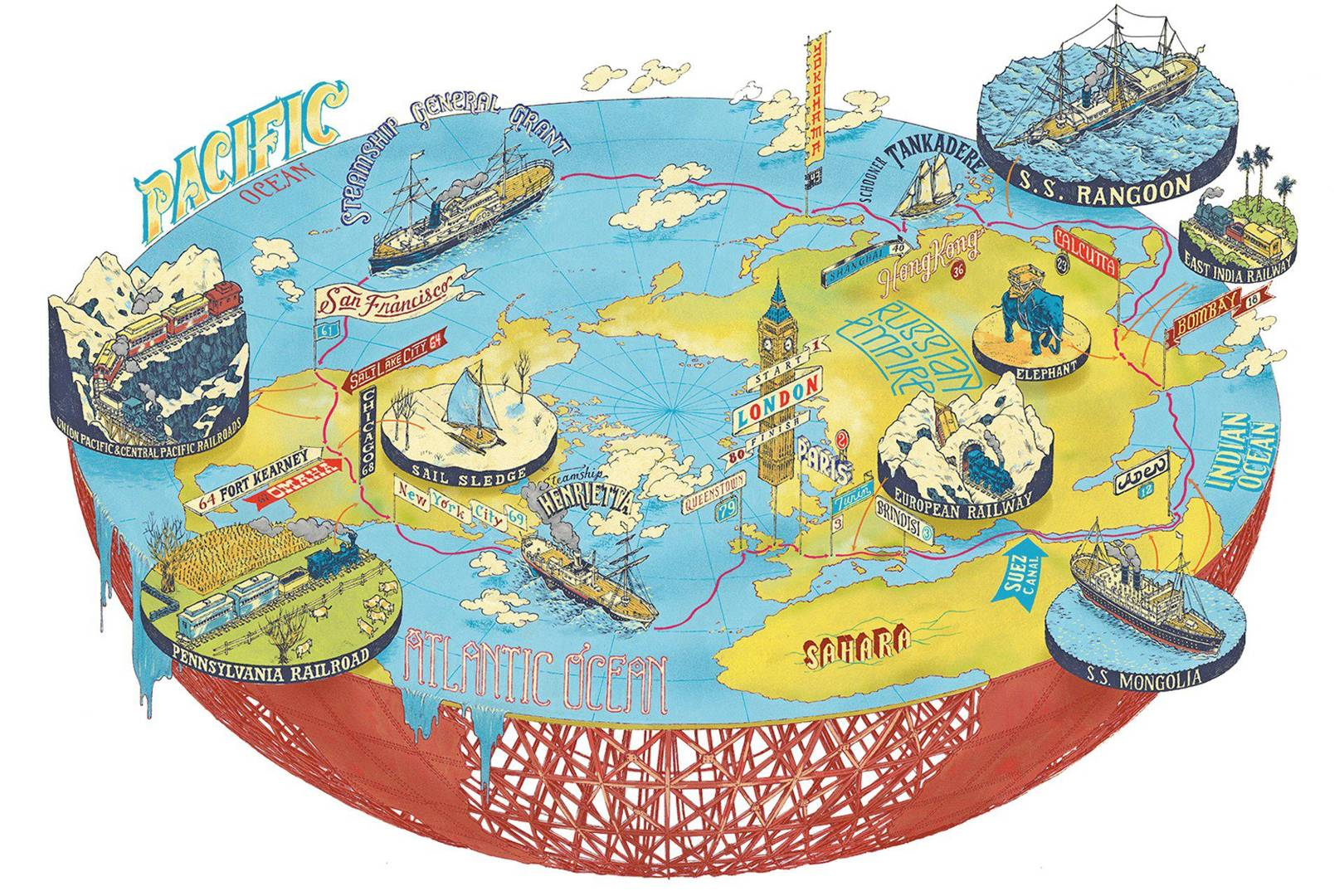 There\'s no balloon in Jules Verne\'s \'Around the World in 80 Days ...