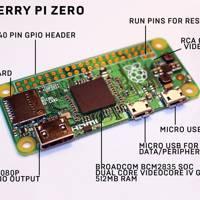 Raspberry Pi Zero W: where to buy, price and specifications