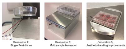 The evolution of the nanokick bioreactor