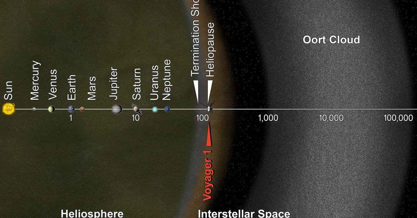 Solar System's most distant object hints at hidden planet