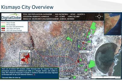Analysis of Kismayo, 2012
