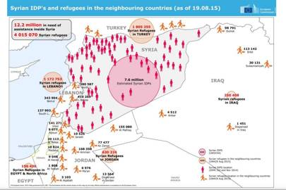 addressing the growing number of syrian refugees in jordan By that, i mean above all humanitarian aid to the syrian people, and help the regions where refugees living abroad can return to there were 1 million refugees in jordan, the same number in.