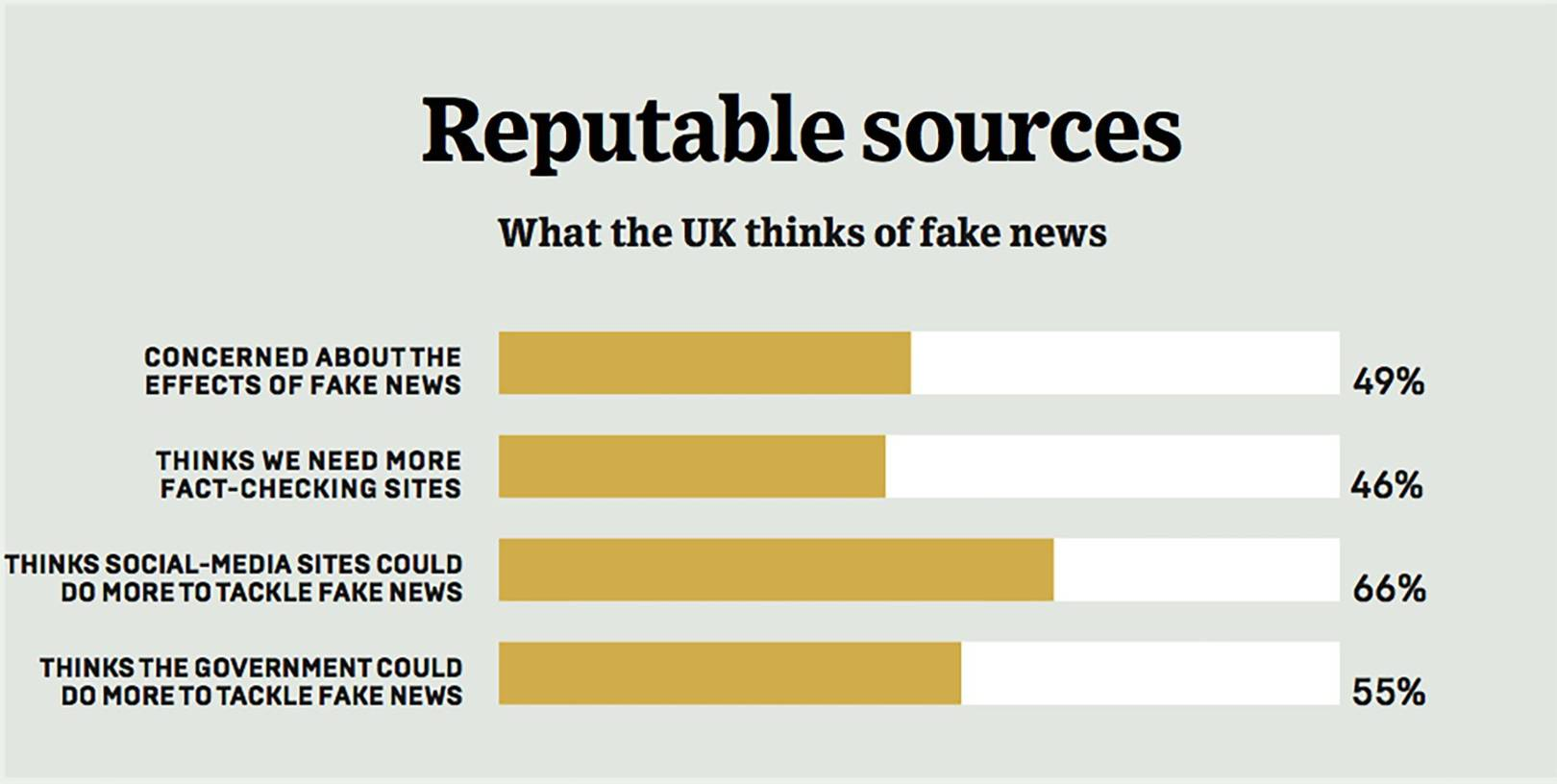 Monetising misinformation: inside the fake news capital of the world ...
