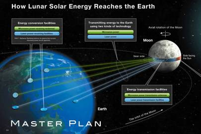 Japanese corporation proposes huge lunar power station