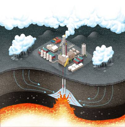 Situated near the town of Reykjanes, the geothermal well (illustrated) goes five kilometres into the Earth's crust and hits temperatures between 400°C and 1,000°C