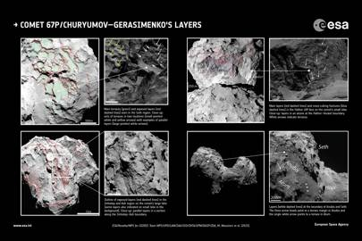 Rosetta lobe formation slides