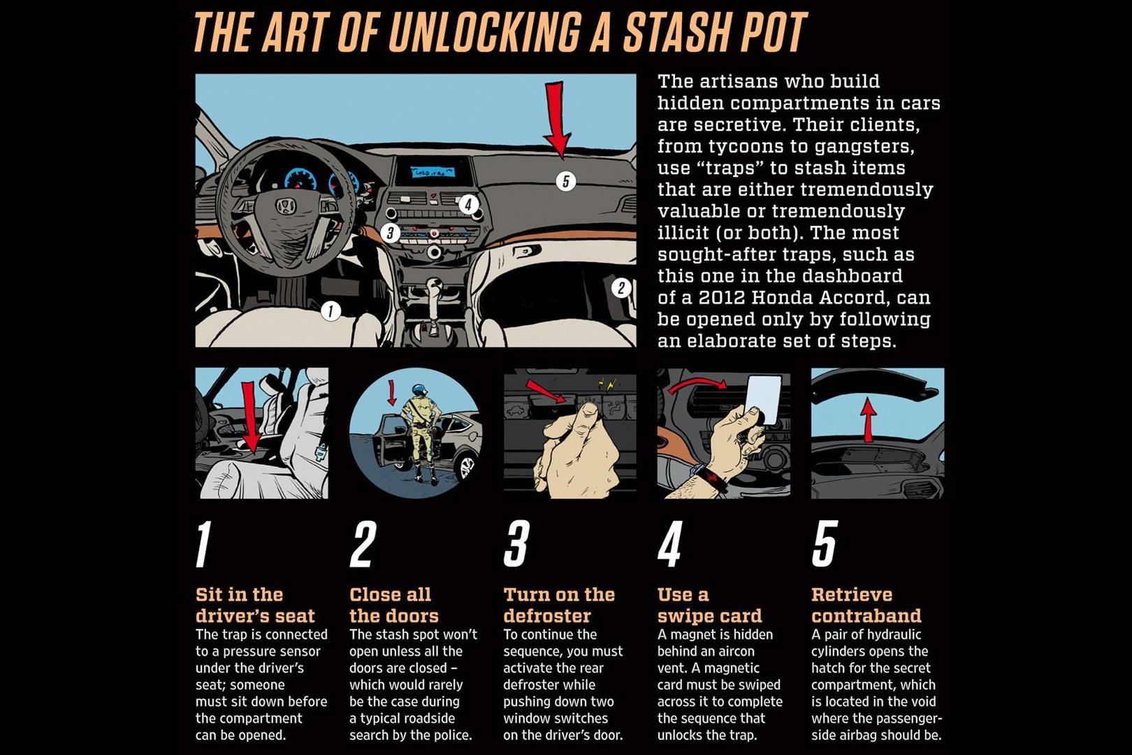 See no evil: car hacking and the laws of hidden compartments